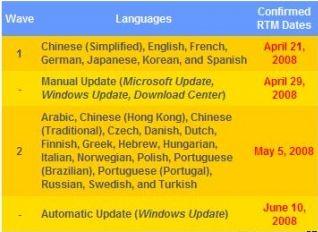Windows xp release date in Sydney
