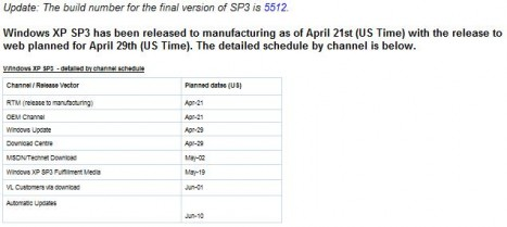 Windows XP SP3 Release Schedule by Channel