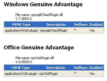 Windows and Genuine Advantage Plugin in Firefox