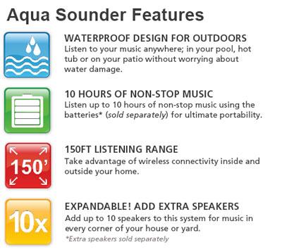 aqua-sounder-feat