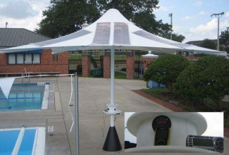 powerbrella