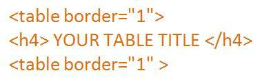 table border and title