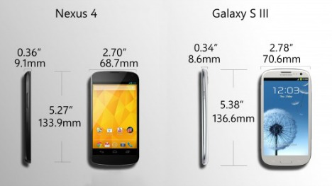Samsung Galaxy S3 vs Google Nexus 4 Features and Specs Comparison