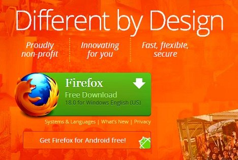 Firefox 18 with Retina Display Support