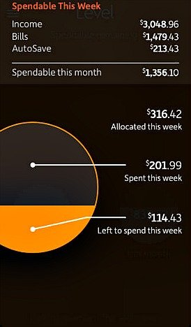 Level Money  Personal Finance iOS App For iPhone, iPad, iPod Touch