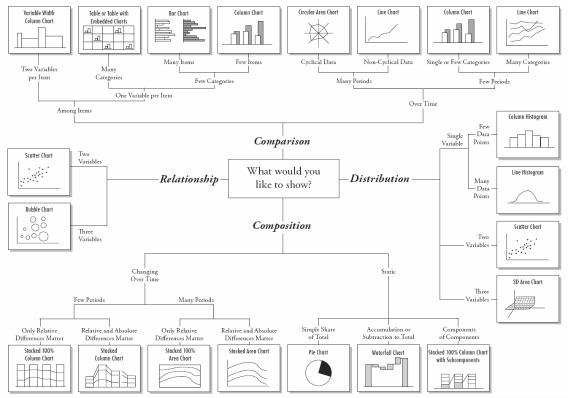 data-chart-type
