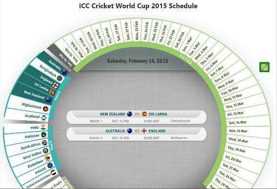 ICC Cricket World Cup 2015 Official App For iOS And Android Free Watch Live Schedule