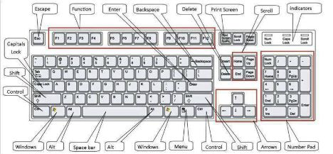Full List Of Windows 10 Keyboard Shortcuts (Accelerator Keys or Hotkeys)