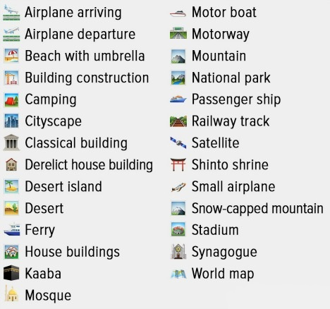 New transport & places emoji